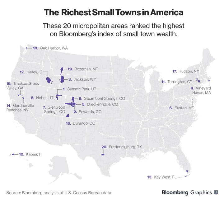 richsmalltowns