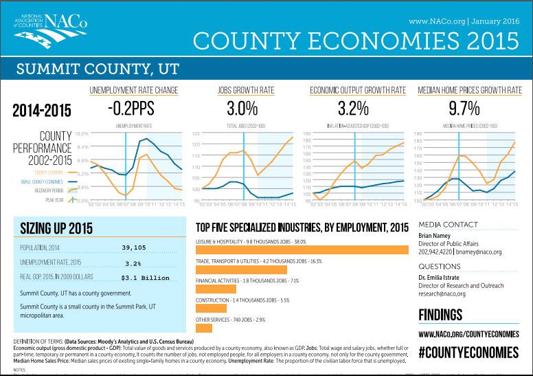 county-economies-2015
