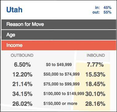 united-income